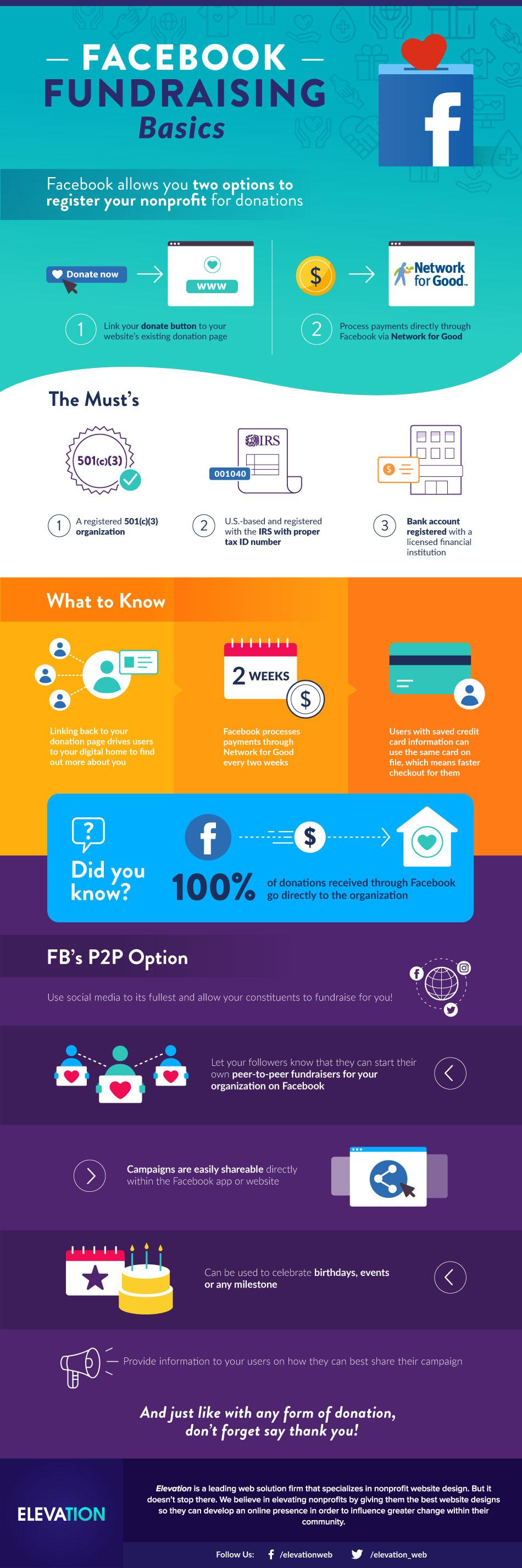FB-fundraising-infographic_V5
