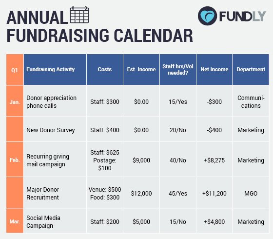 Fundly_Elevation_Planning-The-Right-Fundraising-Campaign-7-Brilliant-Tips_Calendar