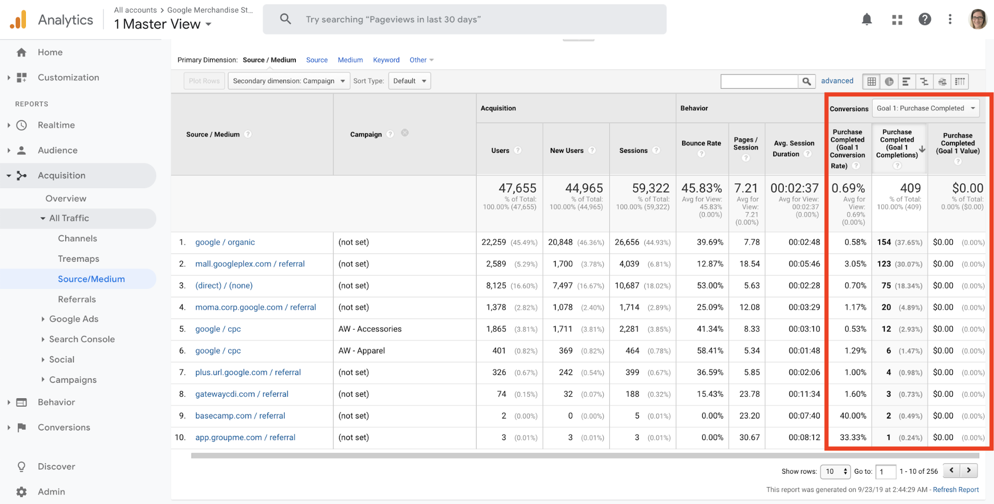 Google Analytics_Conversions