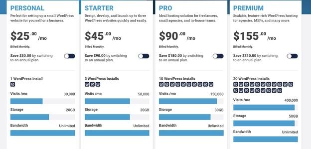 Pressable Pricing