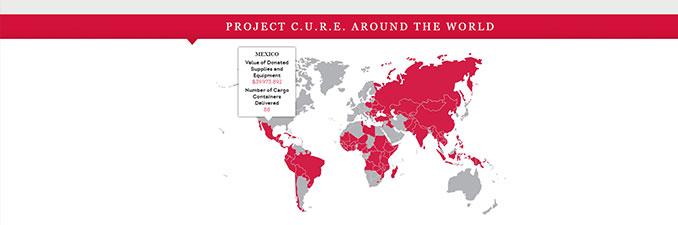 Nonprofit Data Visualization
