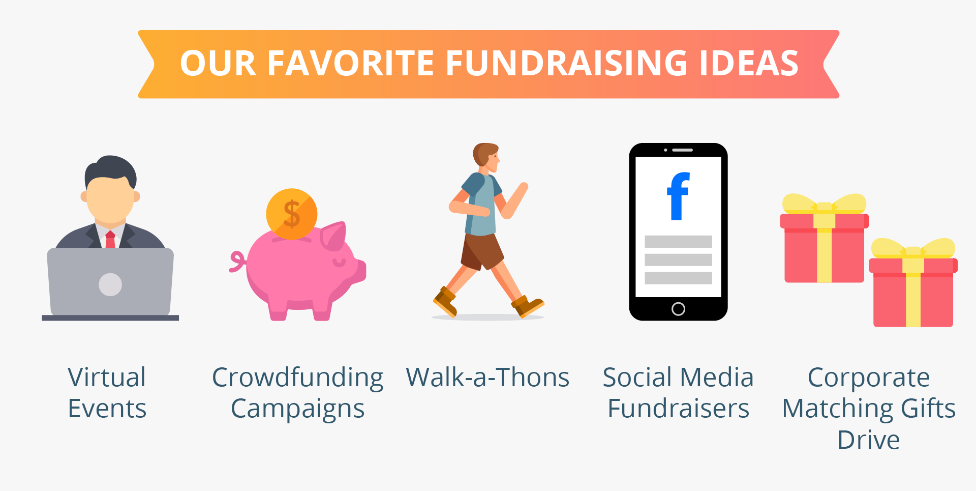 Our Favorite Fundraising Ideas: Virtual events, crowdfunding, walk-a-thons, social media fundraisers, corporate matching gifts