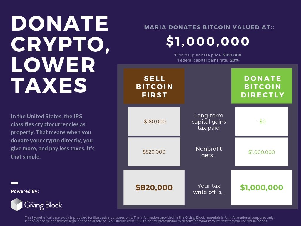 Donate Crypto, lower taxes - In the United States, the IRS classifies cryptocurrencies as property. That means when you donate your crypto directly, you give more, and pay less taxes. It's that simple.