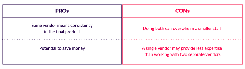 Pros: Same vendor means consistency in the final product; Potential to save money. Cons: Doing both can overwhelm a smaller staff; A single vendor may provide less expertise than working with two separate vendors